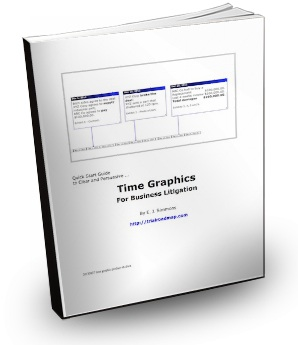 Time Graphics for Business Litigation